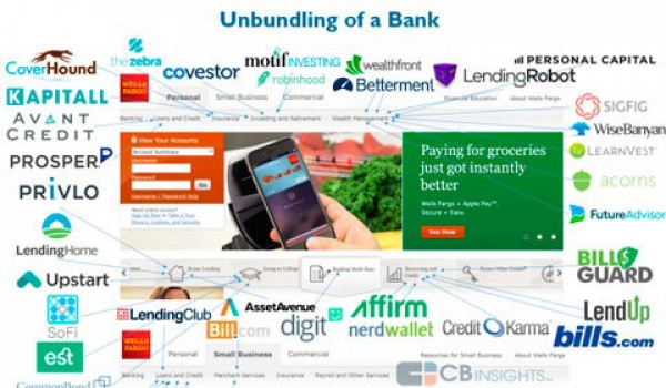 Taking a strategic approach to innovation in fintech