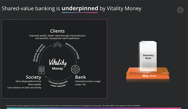 Discovery Bank: Shared-value banking is underpinned by Vitality Money